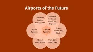 UX Australia Airports 150827.002