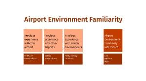 UX Australia Airports 150827.026